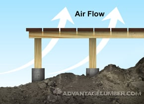 Make sure the deck design allows for proper air flow.