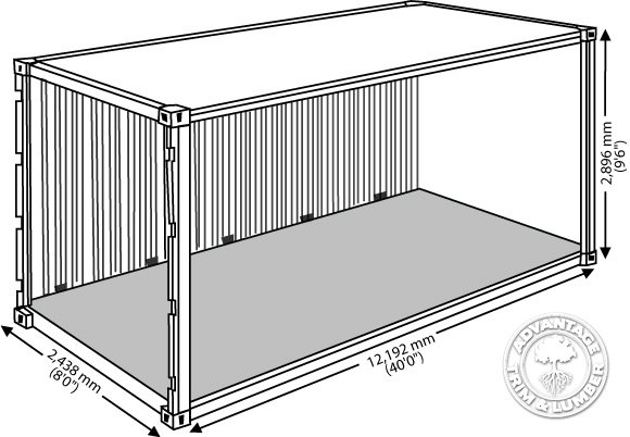 How Much Decking Is In A Container?