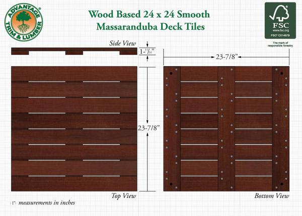 wood deck tiles menards smooth ikea canada over dirt