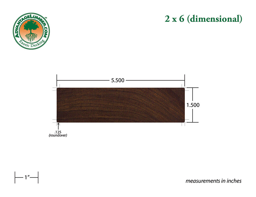 Dimension of a 2x6 wood images frompo 1 for What is a 2x6