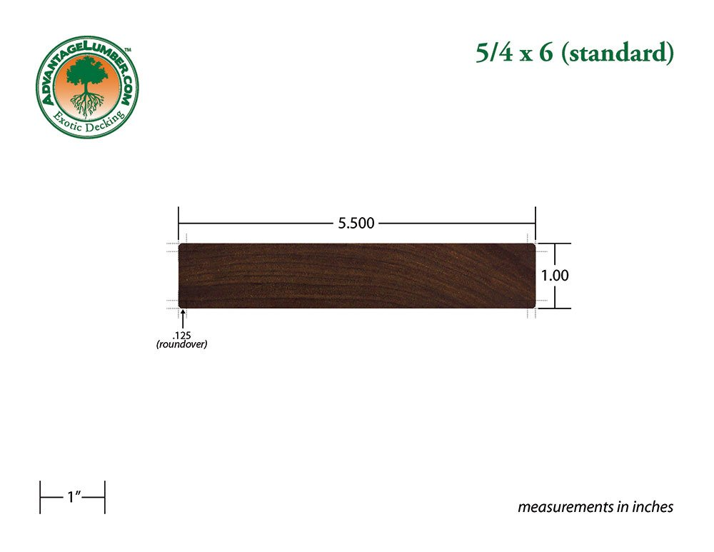5 4 6 ipe decking a reliable sturdy wood decking for Standard deck board lengths