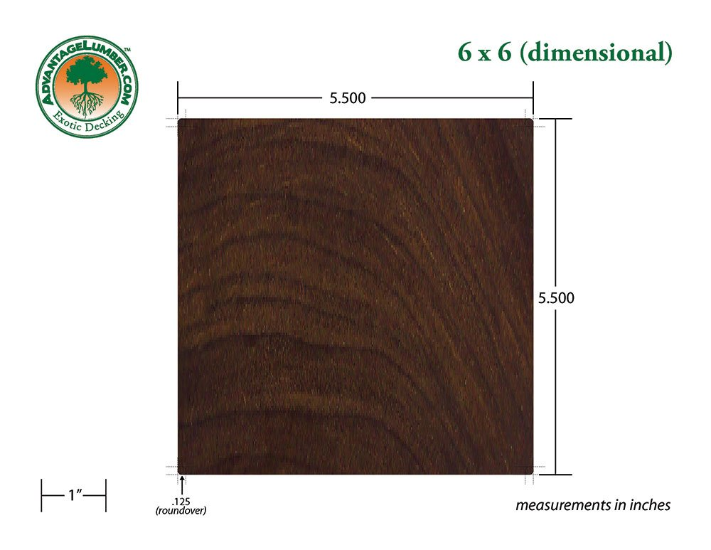 Deck Board Sizes ~ Deck boards dimensions