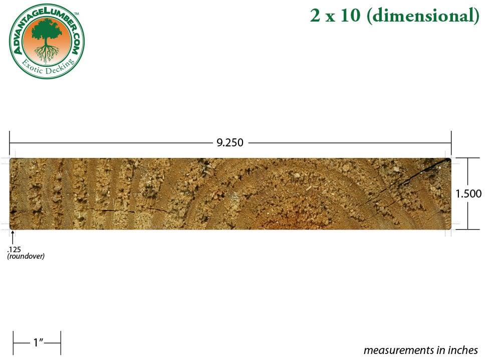 Pressure Treated Lumber - Deck Framing