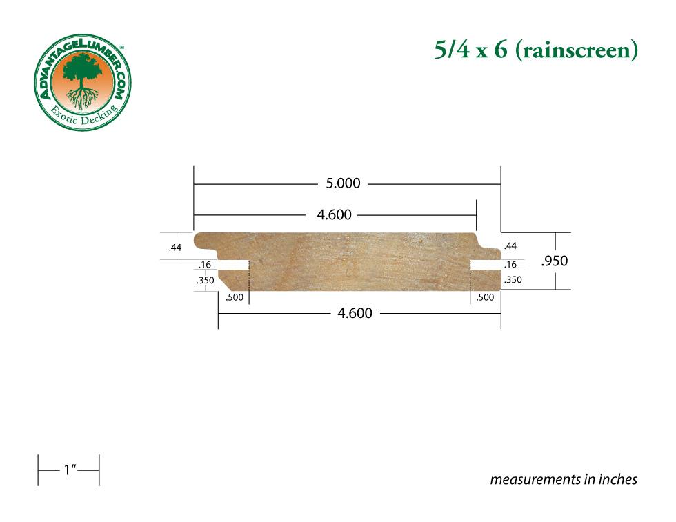 Rainscreen Siding Exterior Rainscreen Siding Materials