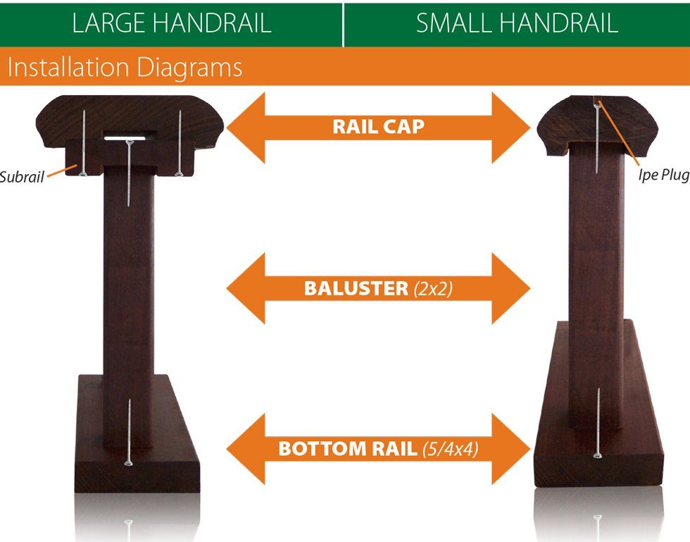 handrail diagram