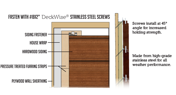 Siding fasteners deckwise hidden siding fasteners for Metal shiplap siding